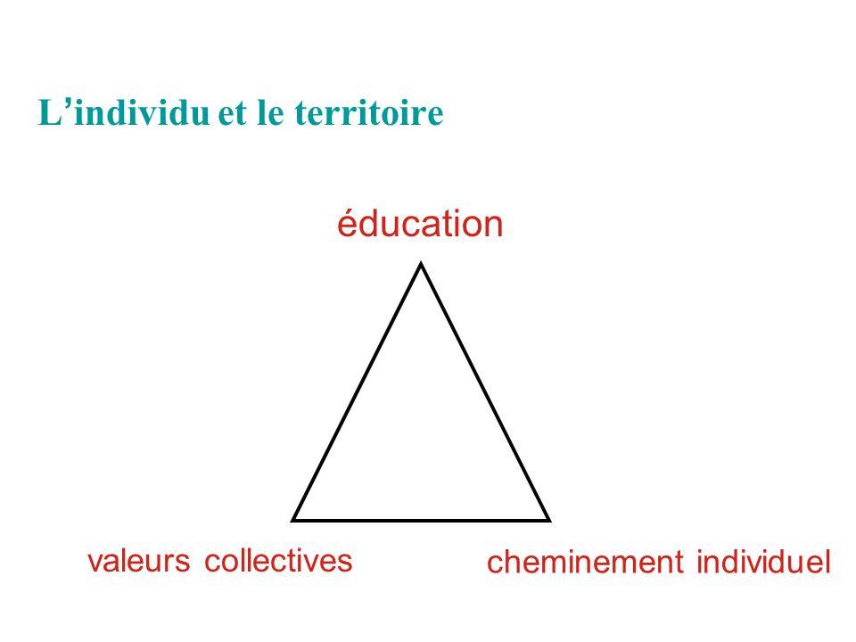 L ' individu et le territoire éducation valeurs collectives cheminement individuel