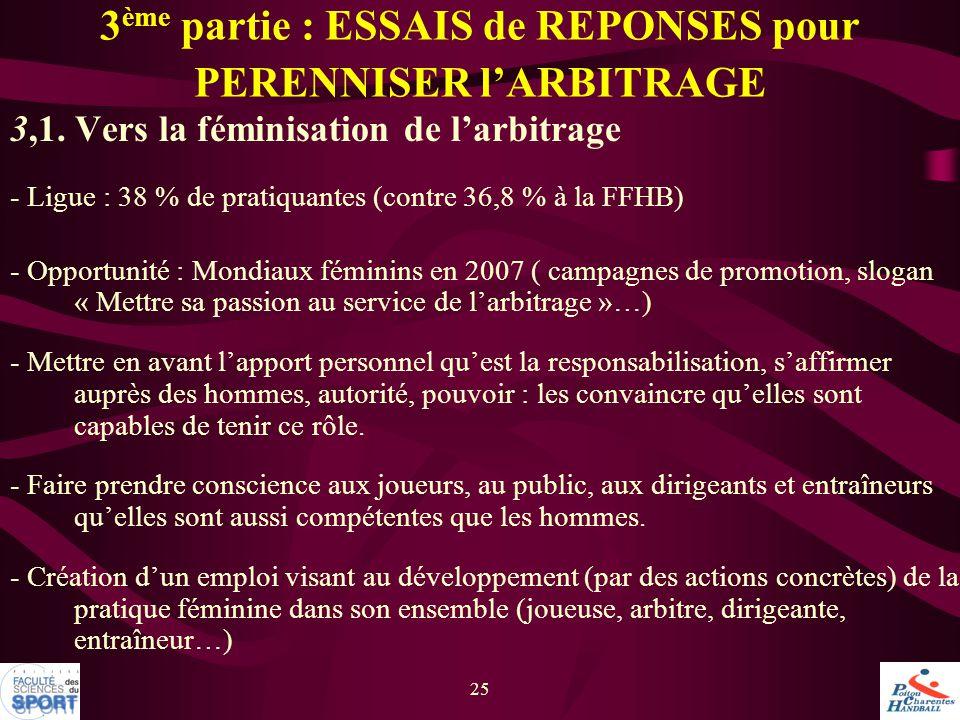 25 3,1. Vers la féminisation de l'arbitrage - Ligue : 38 % de pratiquantes (contre 36,8 % à la FFHB) - Opportunité : Mondiaux féminins en 2007 ( campa