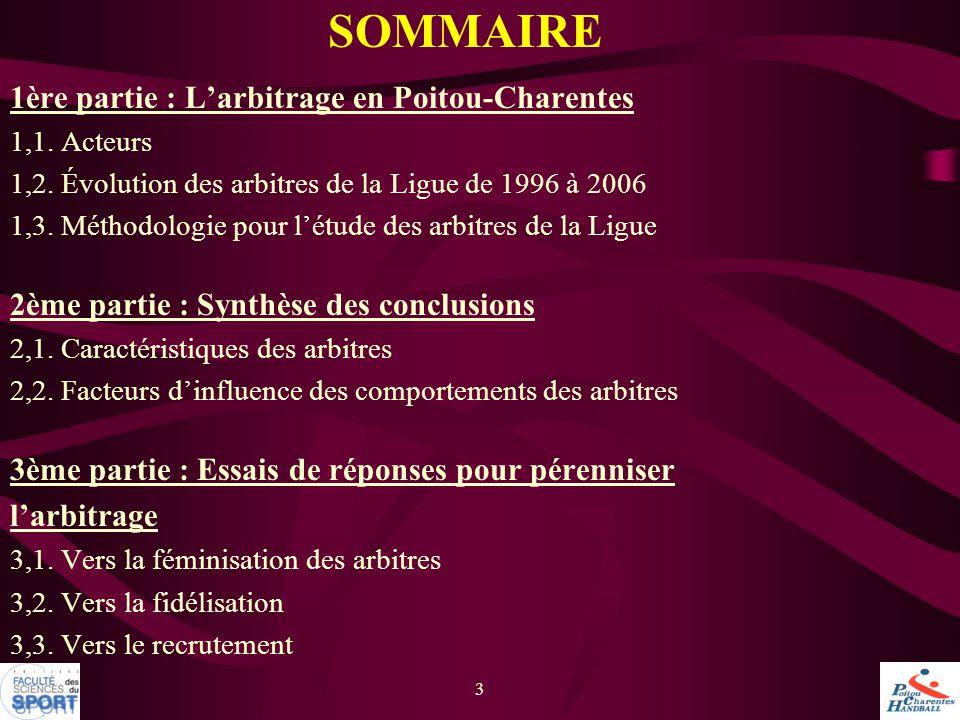3 1ère partie : L'arbitrage en Poitou-Charentes 1,1. Acteurs 1,2. Évolution des arbitres de la Ligue de 1996 à 2006 1,3. Méthodologie pour l'étude des