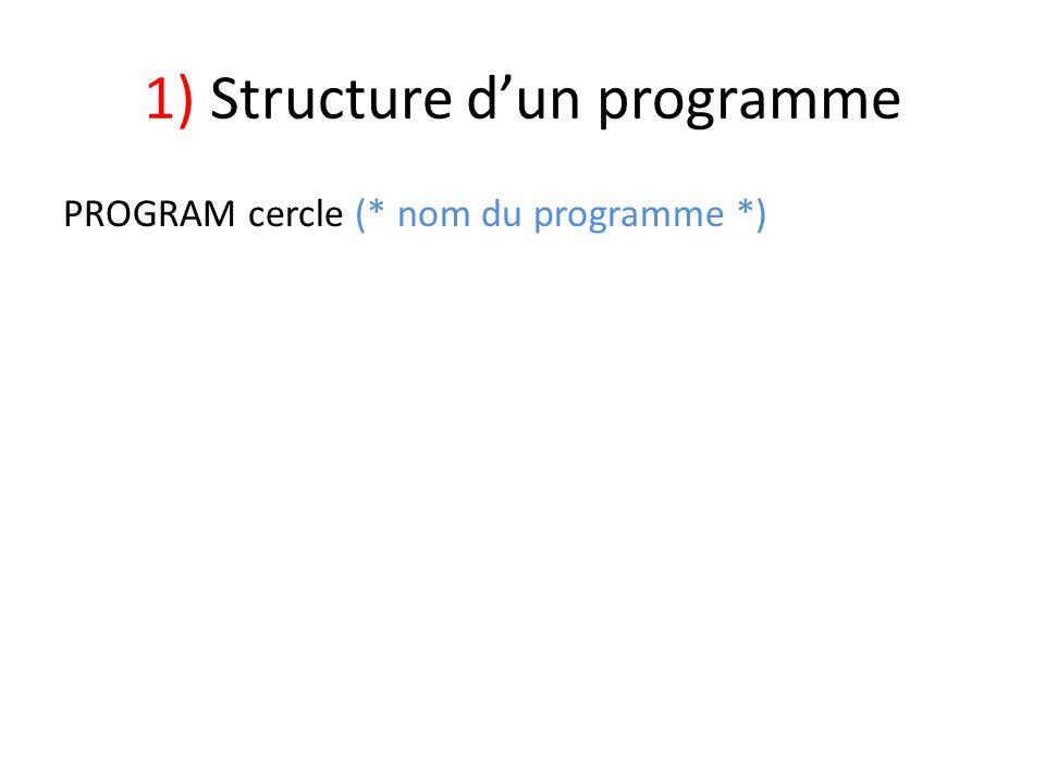 1) Structure d'un programme PROGRAM cercle (* nom du programme *)