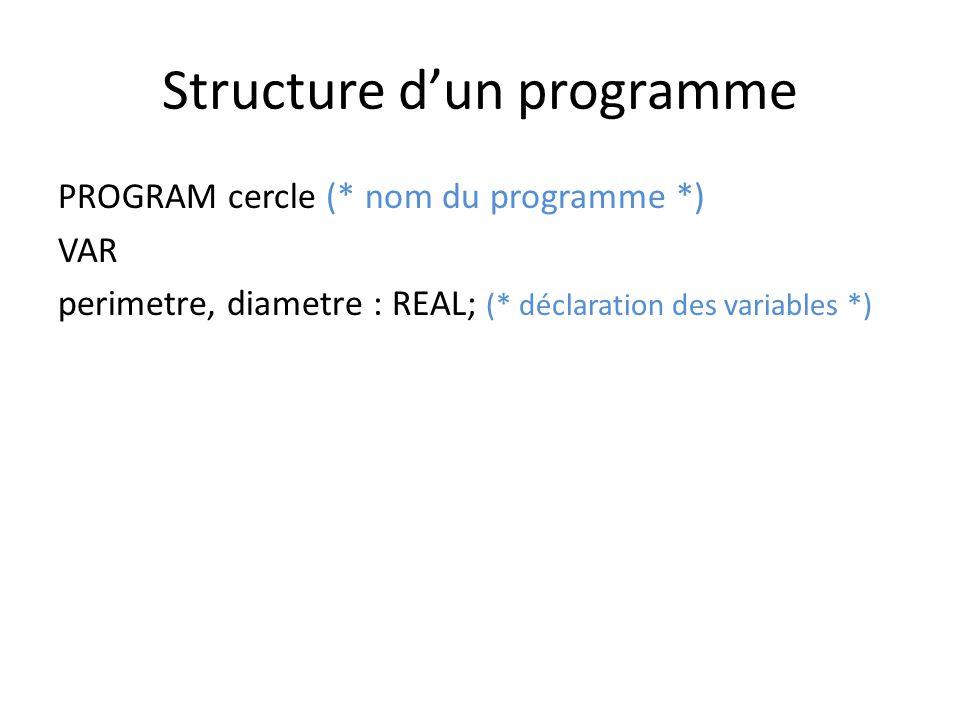 Structure d'un programme PROGRAM cercle (* nom du programme *) VAR perimetre, diametre : REAL; (* déclaration des variables *)