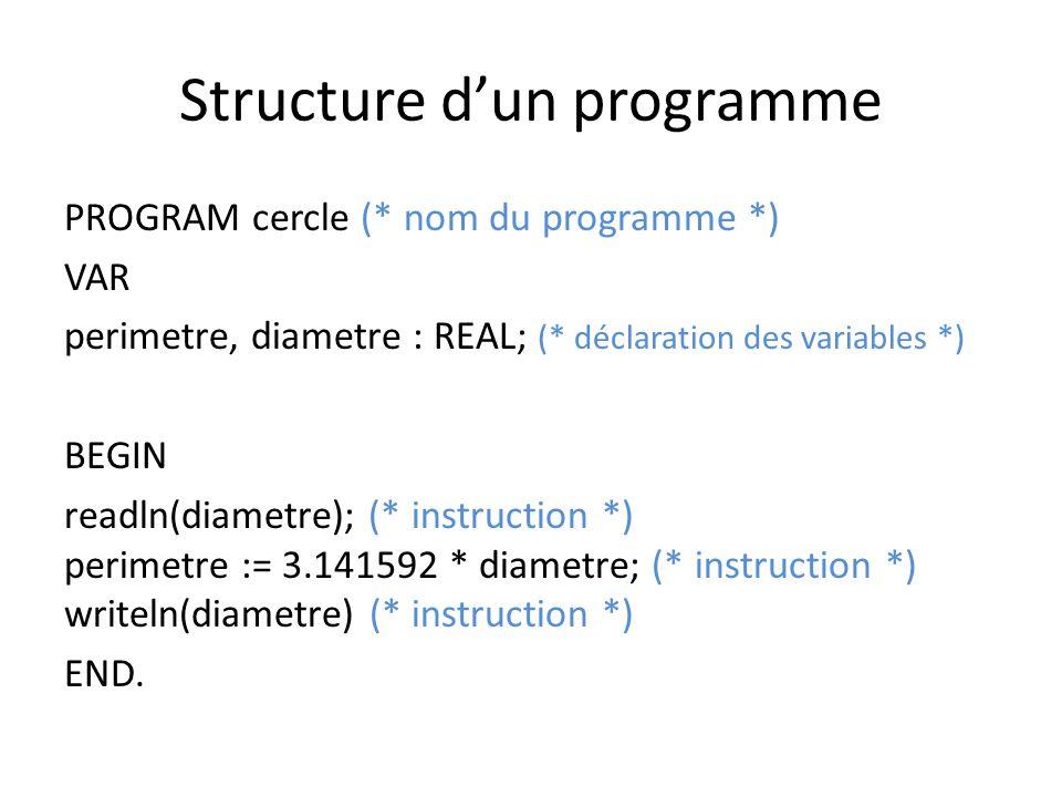 Structure d'un programme PROGRAM cercle (* nom du programme *) VAR perimetre, diametre : REAL; (* déclaration des variables *) BEGIN readln(diametre);