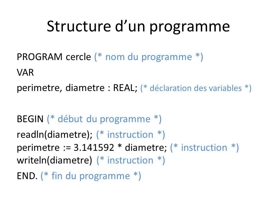 Structure d'un programme PROGRAM cercle (* nom du programme *) VAR perimetre, diametre : REAL; (* déclaration des variables *) BEGIN (* début du progr