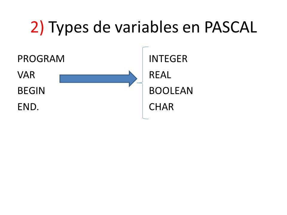 2) Types de variables en PASCAL PROGRAM VAR BEGIN END. INTEGER REAL BOOLEAN CHAR