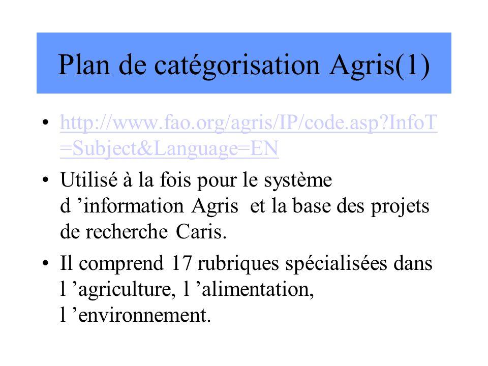 Plan de catégorisation Agris(1) http://www.fao.org/agris/IP/code.asp?InfoT =Subject&Language=ENhttp://www.fao.org/agris/IP/code.asp?InfoT =Subject&Lan