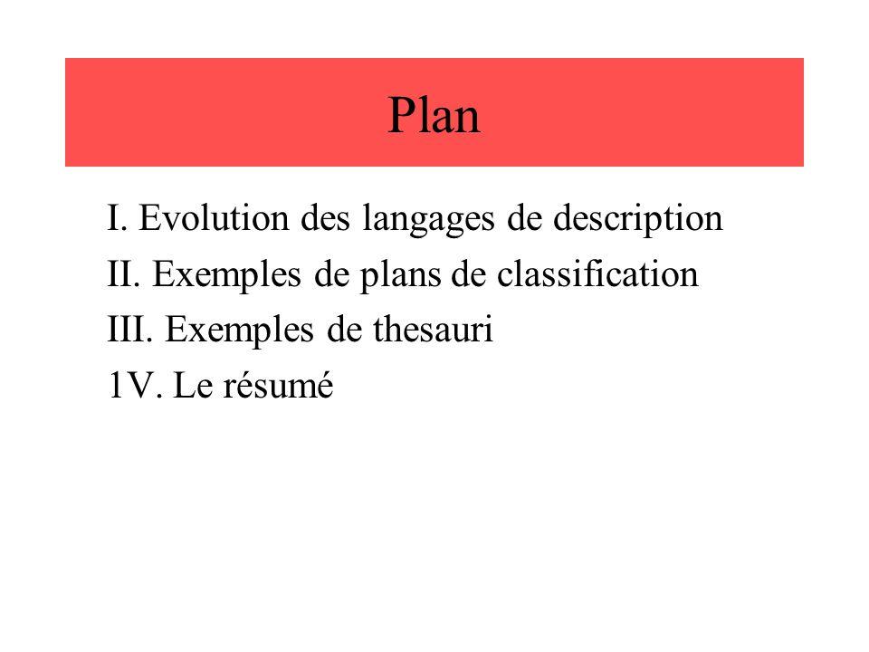 Plan I. Evolution des langages de description II. Exemples de plans de classification III. Exemples de thesauri 1V. Le résumé