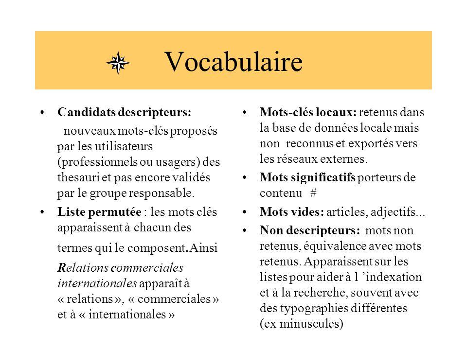 Vocabulaire Candidats descripteurs: nouveaux mots-clés proposés par les utilisateurs (professionnels ou usagers) des thesauri et pas encore validés pa