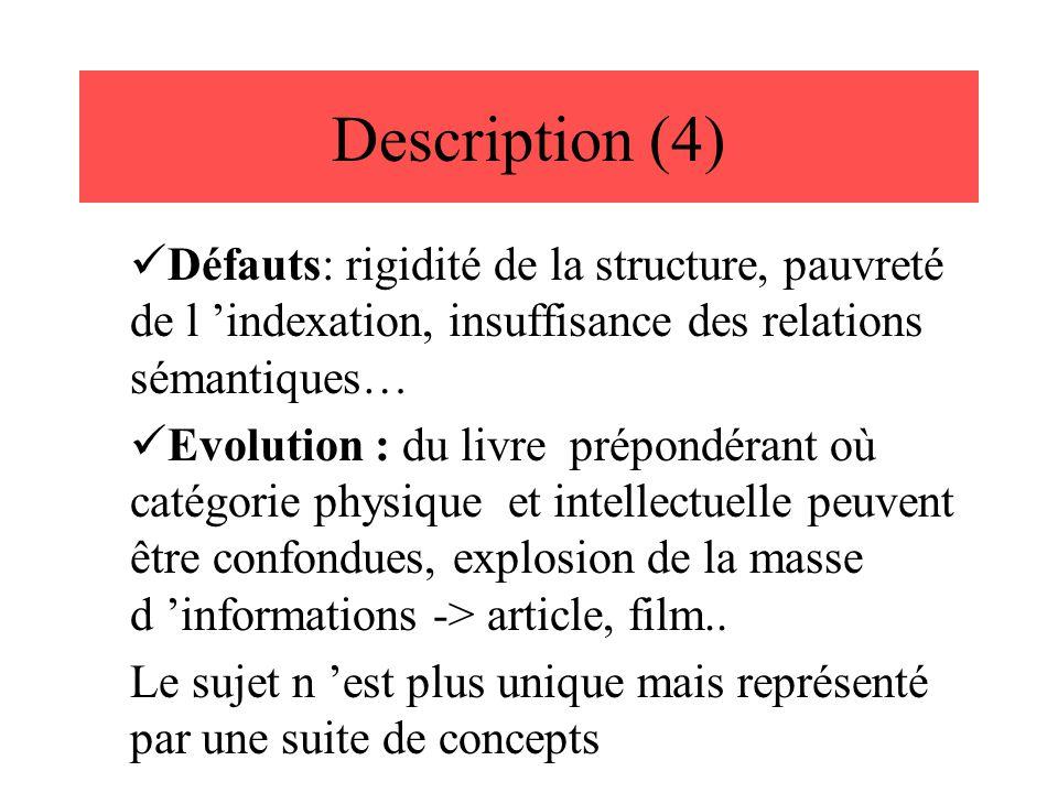 Description (4) Défauts: rigidité de la structure, pauvreté de l 'indexation, insuffisance des relations sémantiques… Evolution : du livre prépondéran