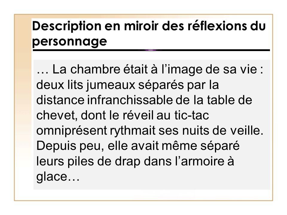 Description en miroir des réflexions du personnage … La chambre était à l'image de sa vie : deux lits jumeaux séparés par la distance infranchissable