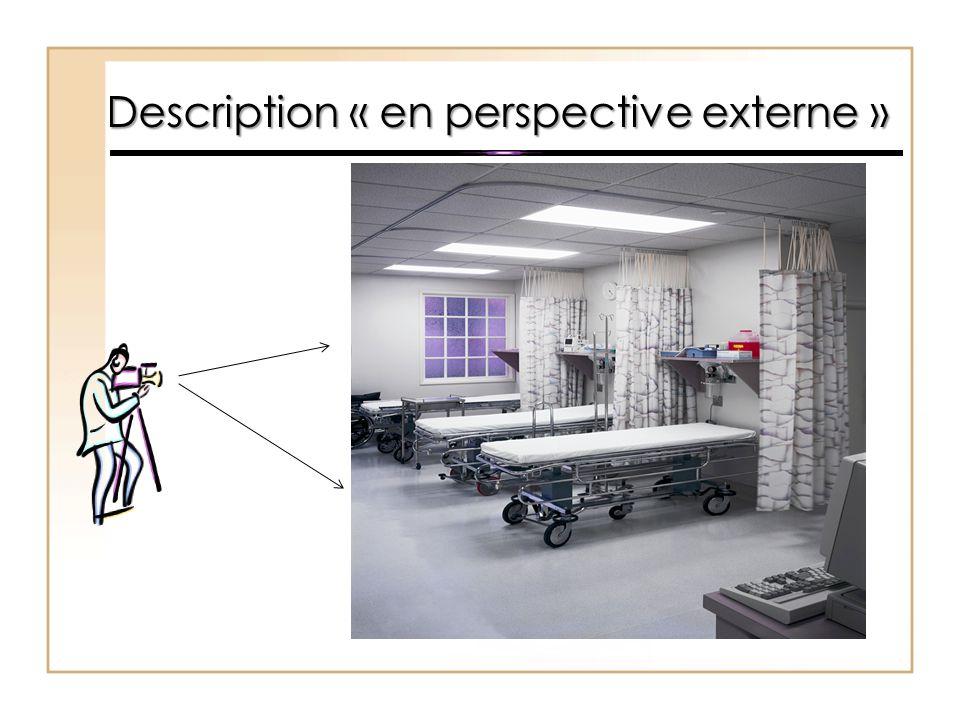 Description « en perspective externe »