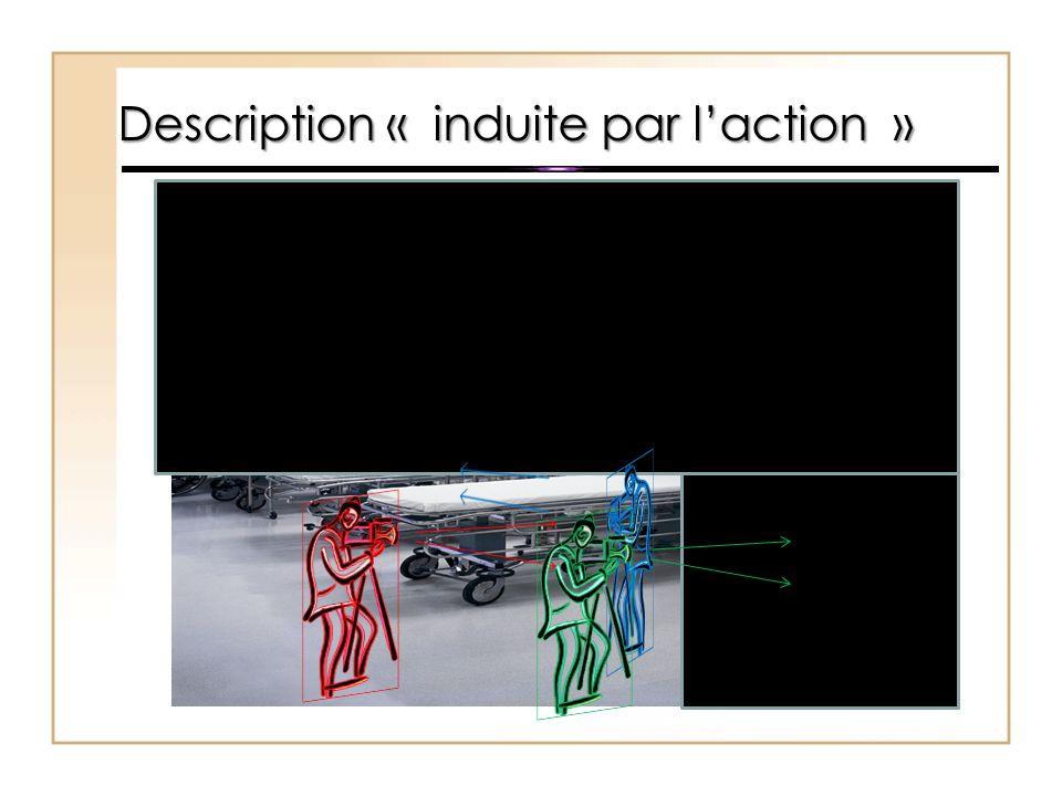 Description « induite par l'action »