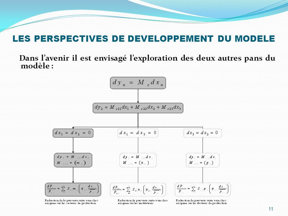 LES PERSPECTIVES DE DEVELOPPEMENT DU MODELE Dans l'avenir il est envisagé l'exploration des deux autres pans du modèle : 11