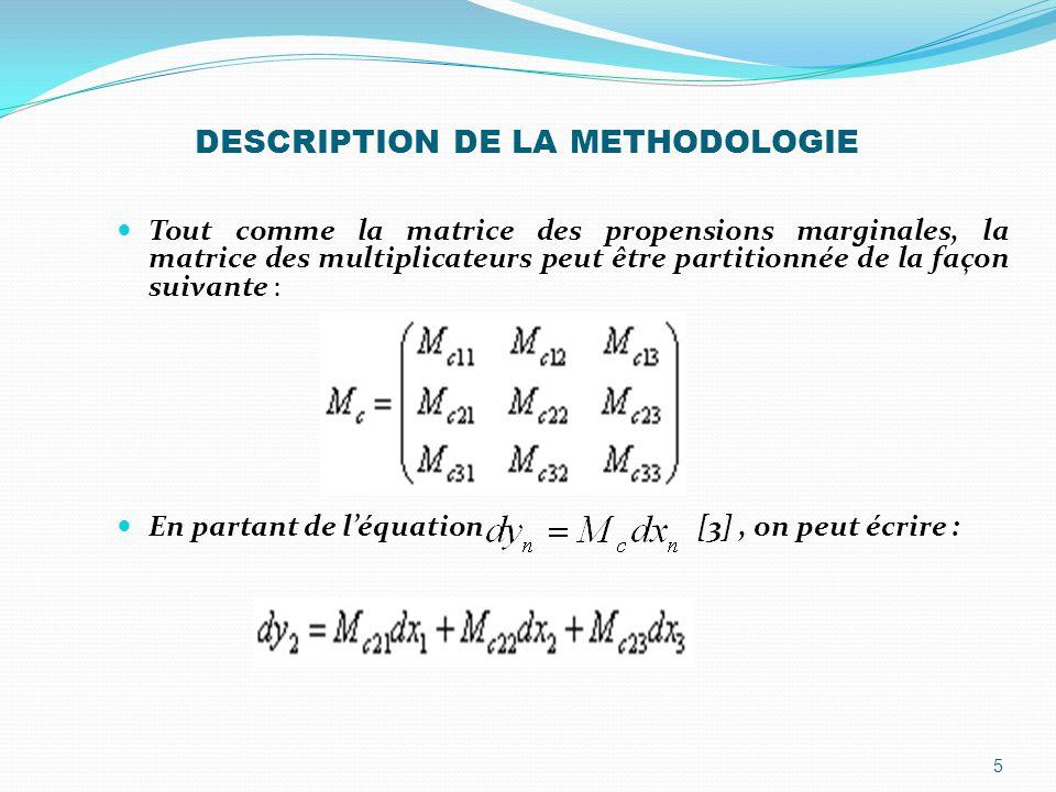 DESCRIPTION DE LA METHODOLOGIE Tout comme la matrice des propensions marginales, la matrice des multiplicateurs peut être partitionnée de la façon sui