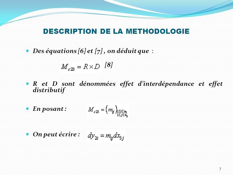 DESCRIPTION DE LA METHODOLOGIE Des équations [6] et [7], on déduit que : [8] R et D sont dénommées effet d'interdépendance et effet distributif En pos