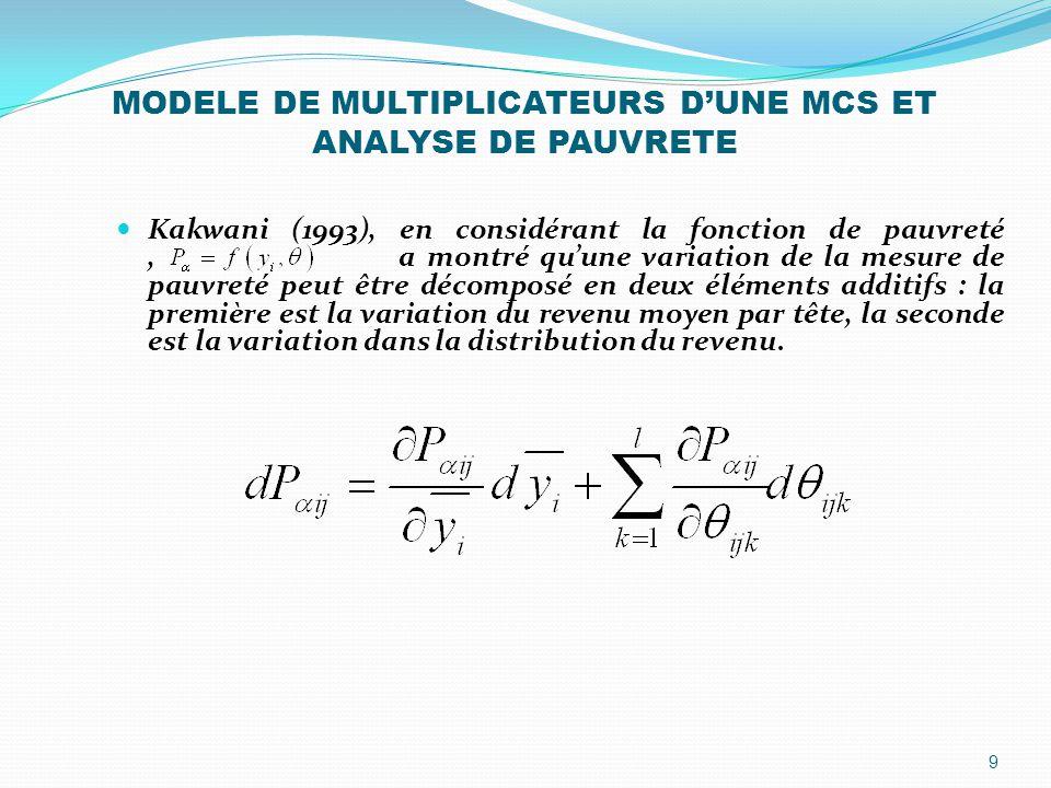 MODELE DE MULTIPLICATEURS D'UNE MCS ET ANALYSE DE PAUVRETE Kakwani (1993), en considérant la fonction de pauvreté, a montré qu'une variation de la mes