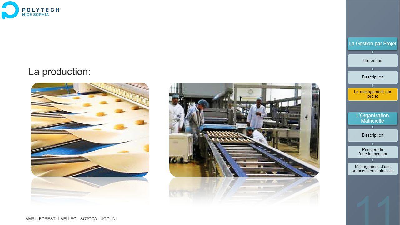 La production: AMRI - FOREST - LAELLEC – SOTOCA - UGOLINI 11