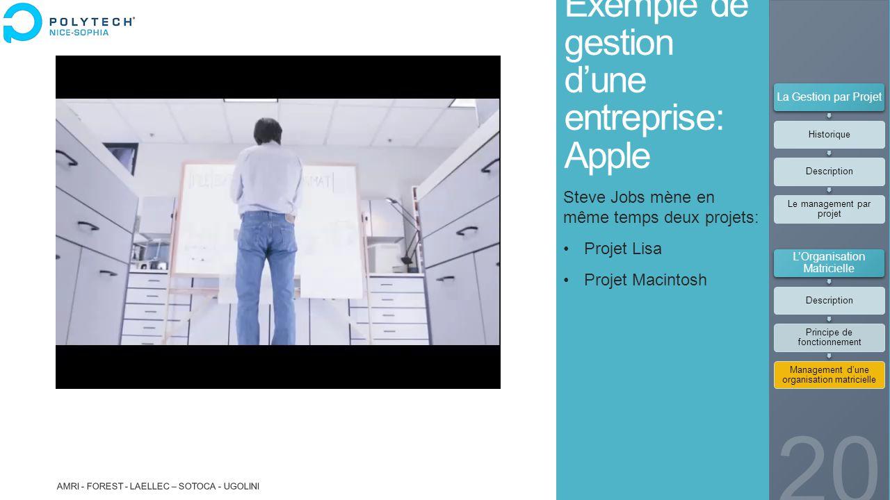 Exemple de gestion d'une entreprise: Apple Steve Jobs mène en même temps deux projets: Projet Lisa Projet Macintosh AMRI - FOREST - LAELLEC – SOTOCA -