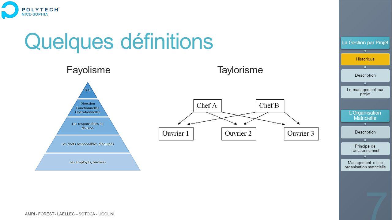 Quelques définitions Fayolisme Taylorisme AMRI - FOREST - LAELLEC – SOTOCA - UGOLINI 7
