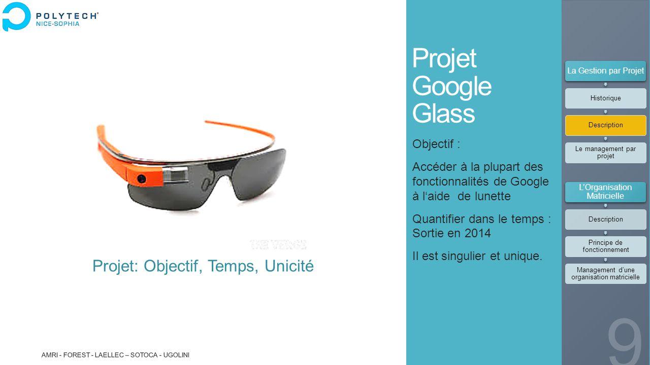 Projet Google Glass Objectif : Accéder à la plupart des fonctionnalités de Google à l'aide de lunette Quantifier dans le temps : Sortie en 2014 Il est