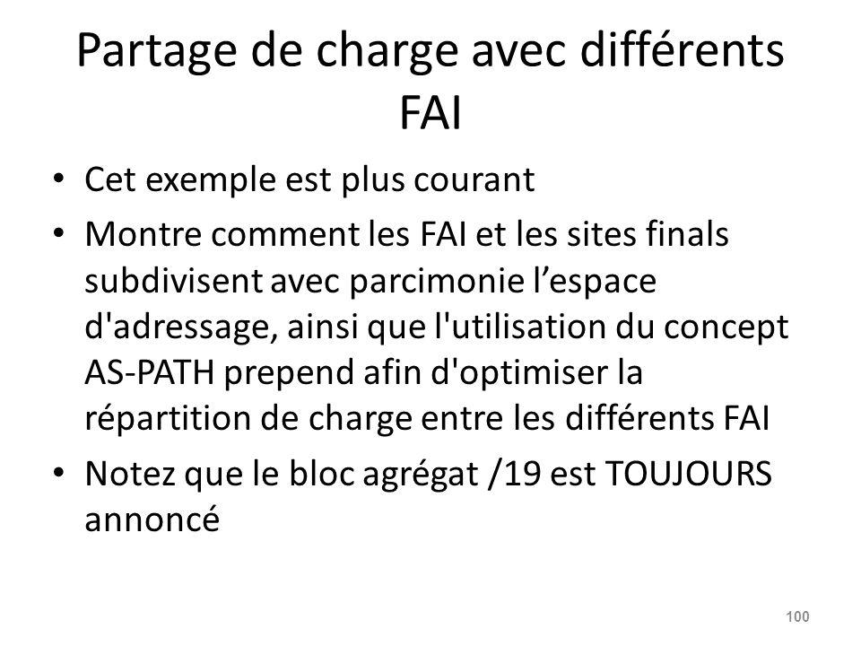 Partage de charge avec différents FAI Cet exemple est plus courant Montre comment les FAI et les sites finals subdivisent avec parcimonie l'espace d'a