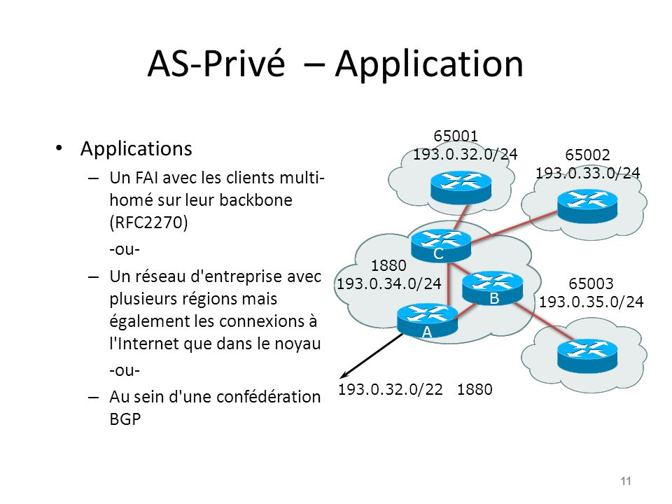 AS-Privé – Application Applications – Un FAI avec les clients multi- homé sur leur backbone (RFC2270) -ou- – Un réseau d'entreprise avec plusieurs rég