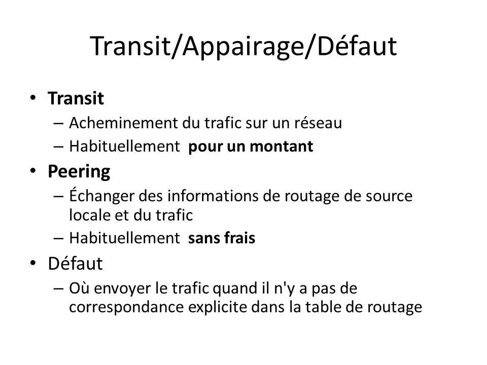 Transit/Appairage/Défaut Transit – Acheminement du trafic sur un réseau – Habituellement pour un montant Peering – Échanger des informations de routag