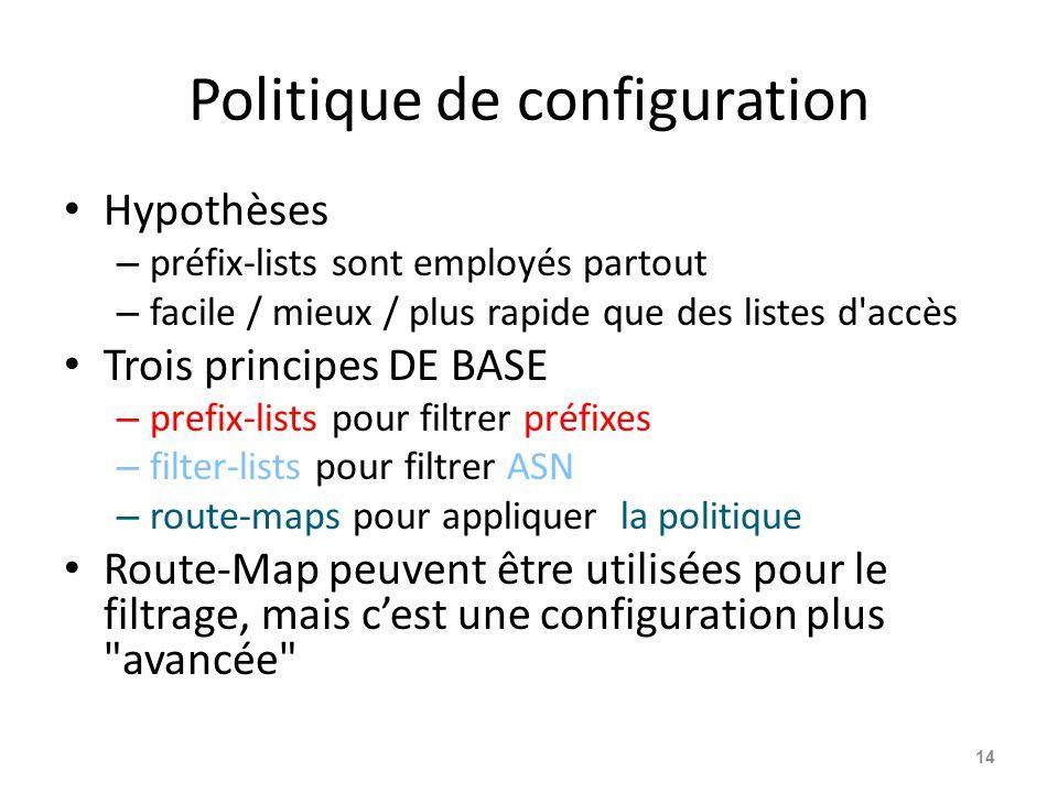 Politique de configuration Hypothèses – préfix-lists sont employés partout – facile / mieux / plus rapide que des listes d'accès Trois principes DE BA