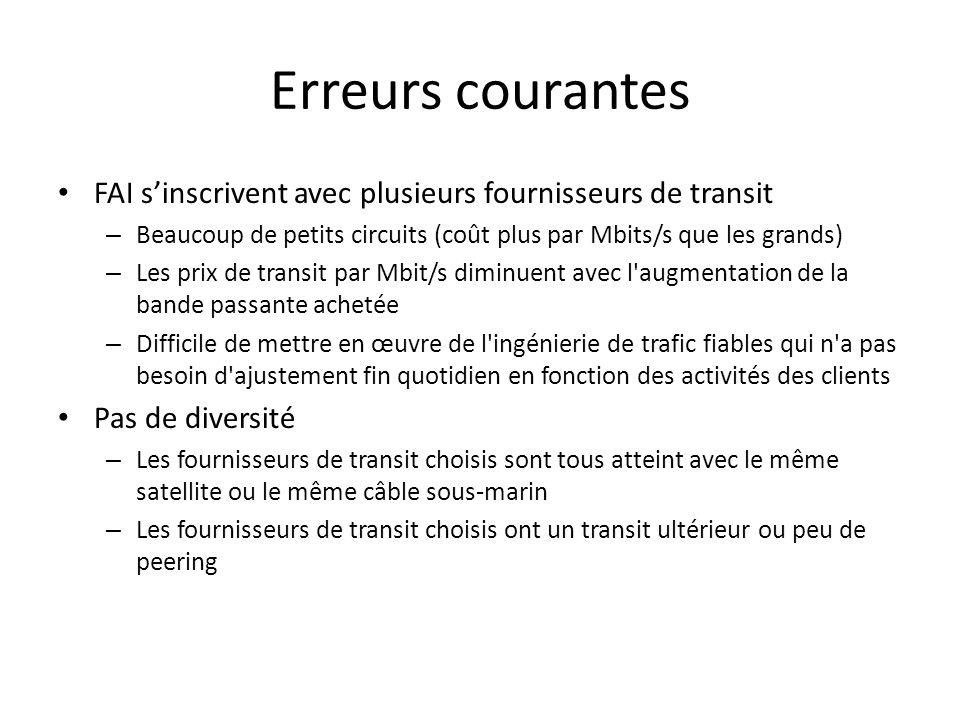 Erreurs courantes FAI s'inscrivent avec plusieurs fournisseurs de transit – Beaucoup de petits circuits (coût plus par Mbits/s que les grands) – Les p