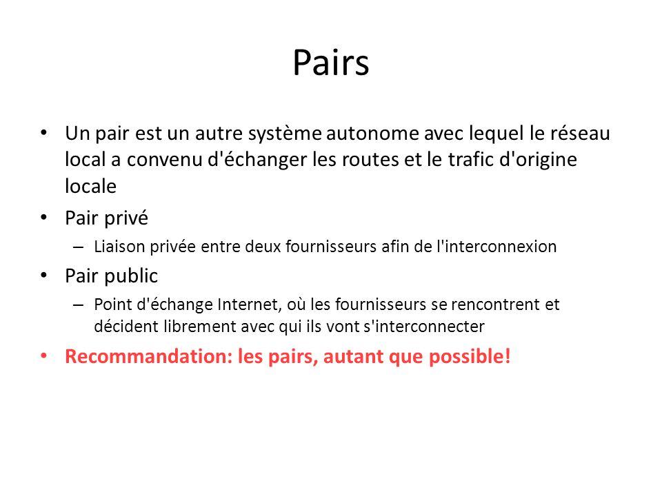 Pairs Un pair est un autre système autonome avec lequel le réseau local a convenu d'échanger les routes et le trafic d'origine locale Pair privé – Lia