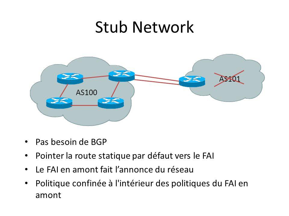 AS100 AS101 Stub Network Pas besoin de BGP Pointer la route statique par défaut vers le FAI Le FAI en amont fait l'annonce du réseau Politique confiné