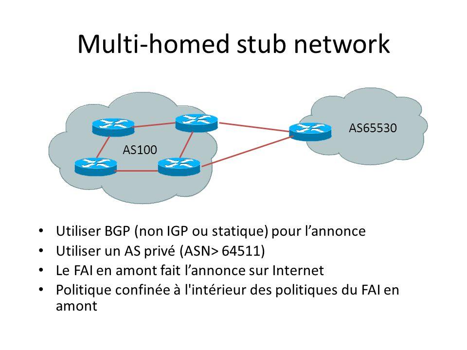 AS100 AS65530 Multi-homed stub network Utiliser BGP (non IGP ou statique) pour l'annonce Utiliser un AS privé (ASN> 64511) Le FAI en amont fait l'anno