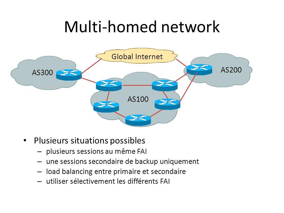 AS300 AS200 AS100 Global Internet Multi-homed network Plusieurs situations possibles – plusieurs sessions au même FAI – une sessions secondaire de bac