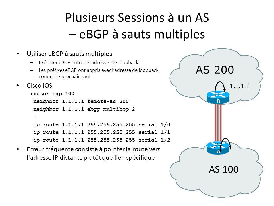 AS 100 1.1.1.1 AS 200 Plusieurs Sessions à un AS – eBGP à sauts multiples Utiliser eBGP à sauts multiples – Exécuter eBGP entre les adresses de loopba