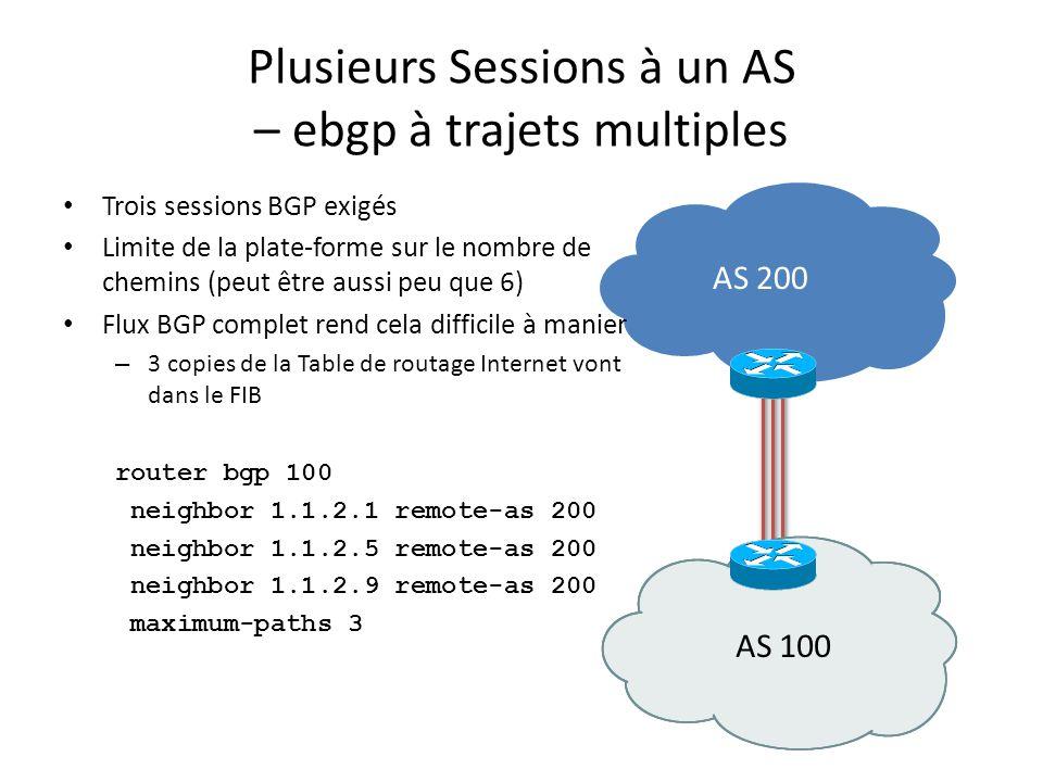 AS 100 AS 200 Plusieurs Sessions à un AS – ebgp à trajets multiples Trois sessions BGP exigés Limite de la plate-forme sur le nombre de chemins (peut