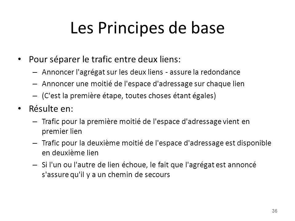 Les Principes de base Pour séparer le trafic entre deux liens: – Annoncer l'agrégat sur les deux liens - assure la redondance – Annoncer une moitié de