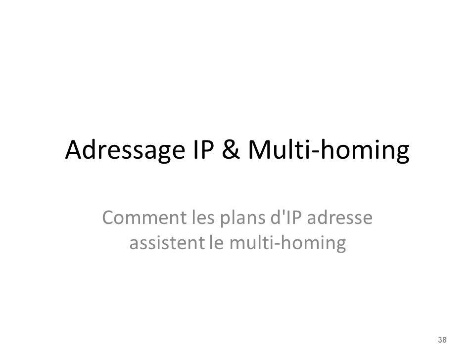 Adressage IP & Multi-homing Comment les plans d'IP adresse assistent le multi-homing 38