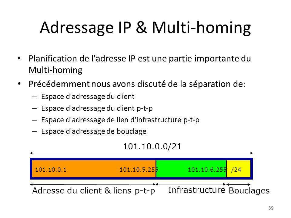 Adressage IP & Multi-homing Planification de l'adresse IP est une partie importante du Multi-homing Précédemment nous avons discuté de la séparation d