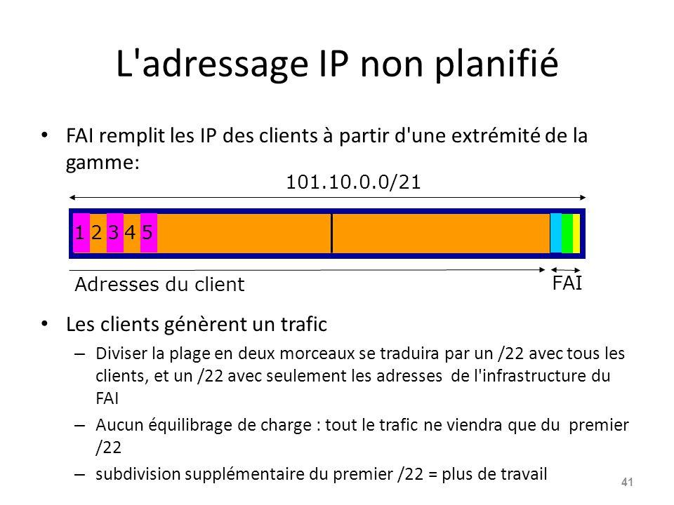 L'adressage IP non planifié FAI remplit les IP des clients à partir d'une extrémité de la gamme: Les clients génèrent un trafic – Diviser la plage en