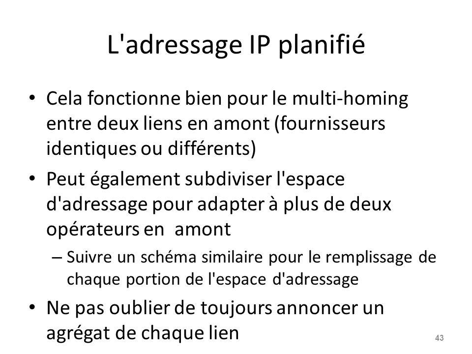 L'adressage IP planifié Cela fonctionne bien pour le multi-homing entre deux liens en amont (fournisseurs identiques ou différents) Peut également sub
