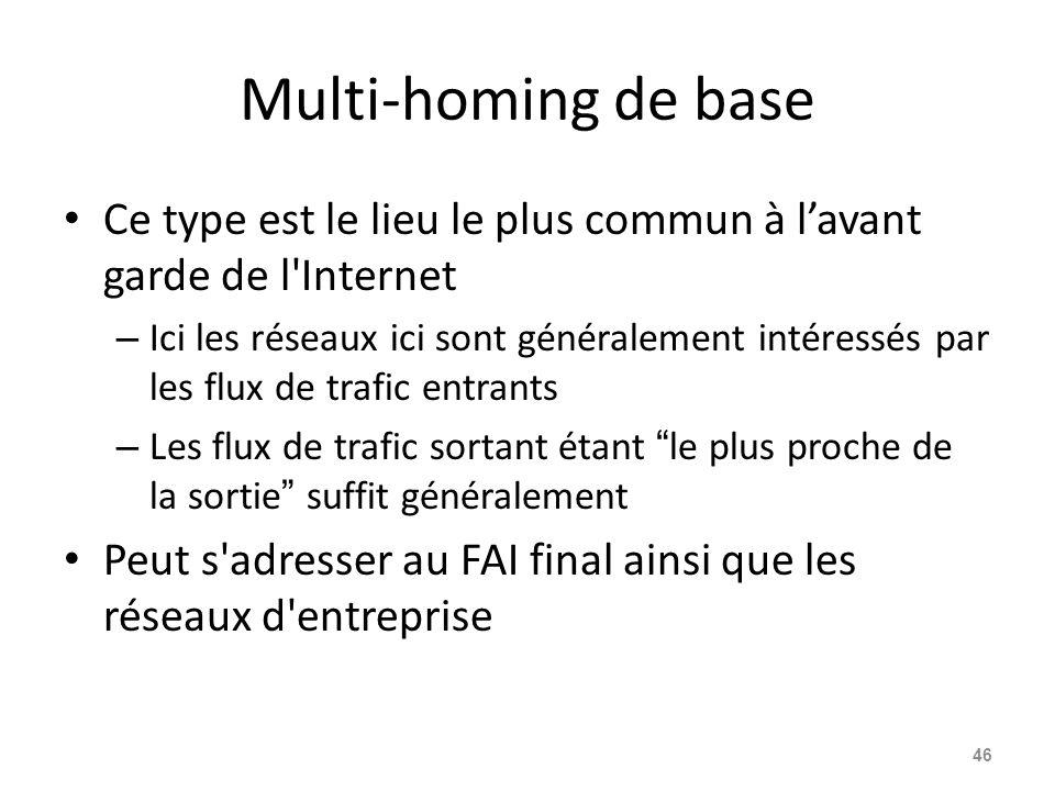 Multi-homing de base Ce type est le lieu le plus commun à l'avant garde de l'Internet – Ici les réseaux ici sont généralement intéressés par les flux