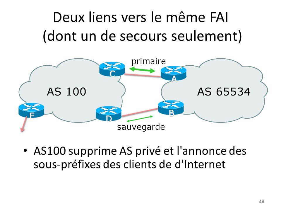 Deux liens vers le même FAI (dont un de secours seulement) AS100 supprime AS privé et l'annonce des sous-préfixes des clients de d'Internet 49 AS 100A