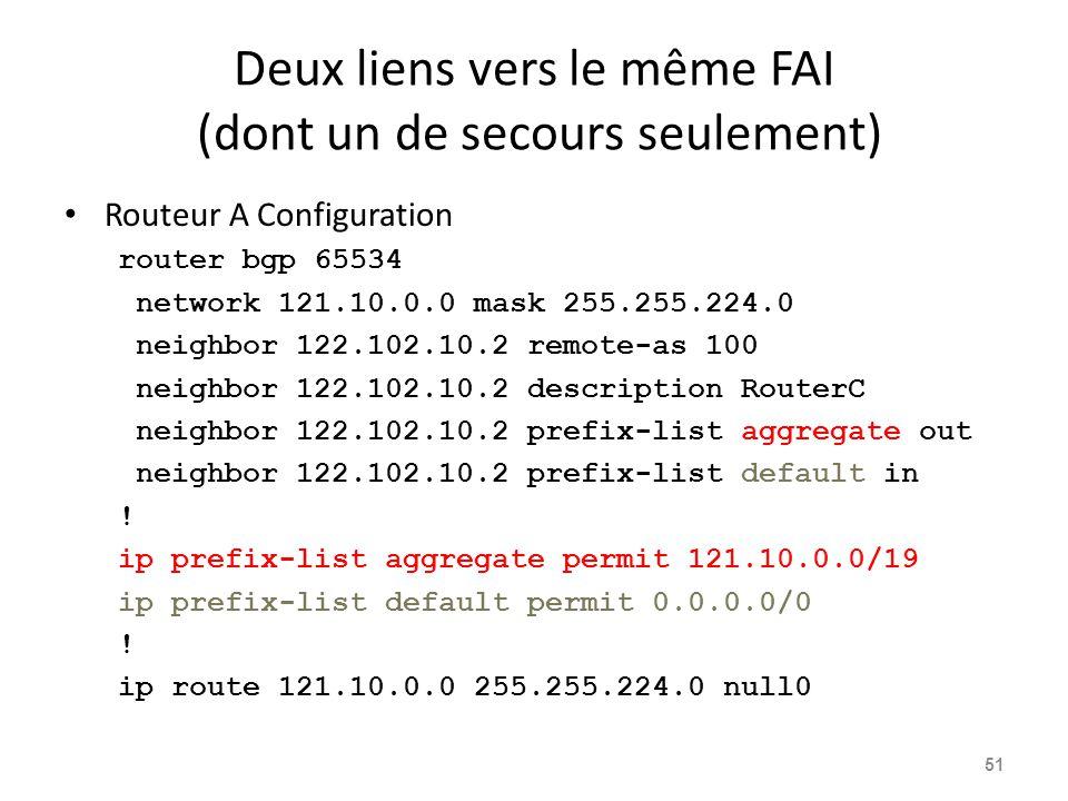 Deux liens vers le même FAI (dont un de secours seulement) Routeur A Configuration router bgp 65534 network 121.10.0.0 mask 255.255.224.0 neighbor 122