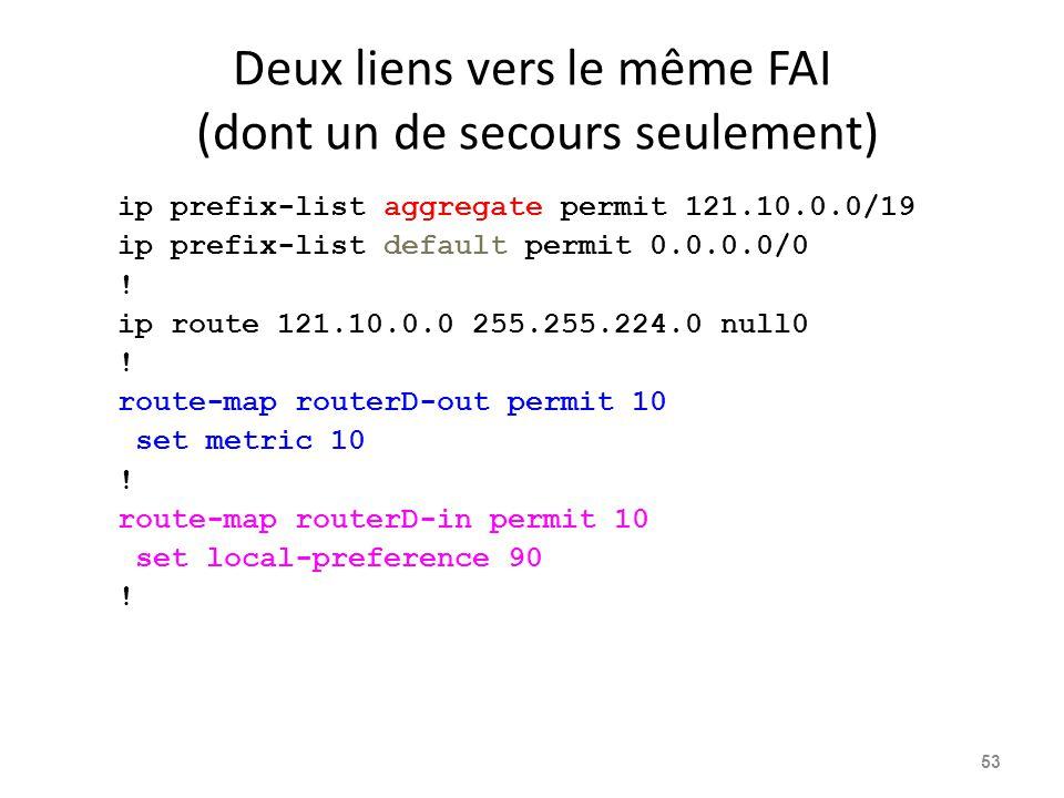 Deux liens vers le même FAI (dont un de secours seulement) ip prefix-list aggregate permit 121.10.0.0/19 ip prefix-list default permit 0.0.0.0/0 ! ip
