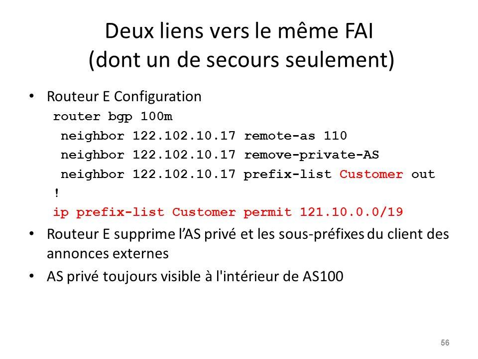 Deux liens vers le même FAI (dont un de secours seulement) Routeur E Configuration router bgp 100m neighbor 122.102.10.17 remote-as 110 neighbor 122.1