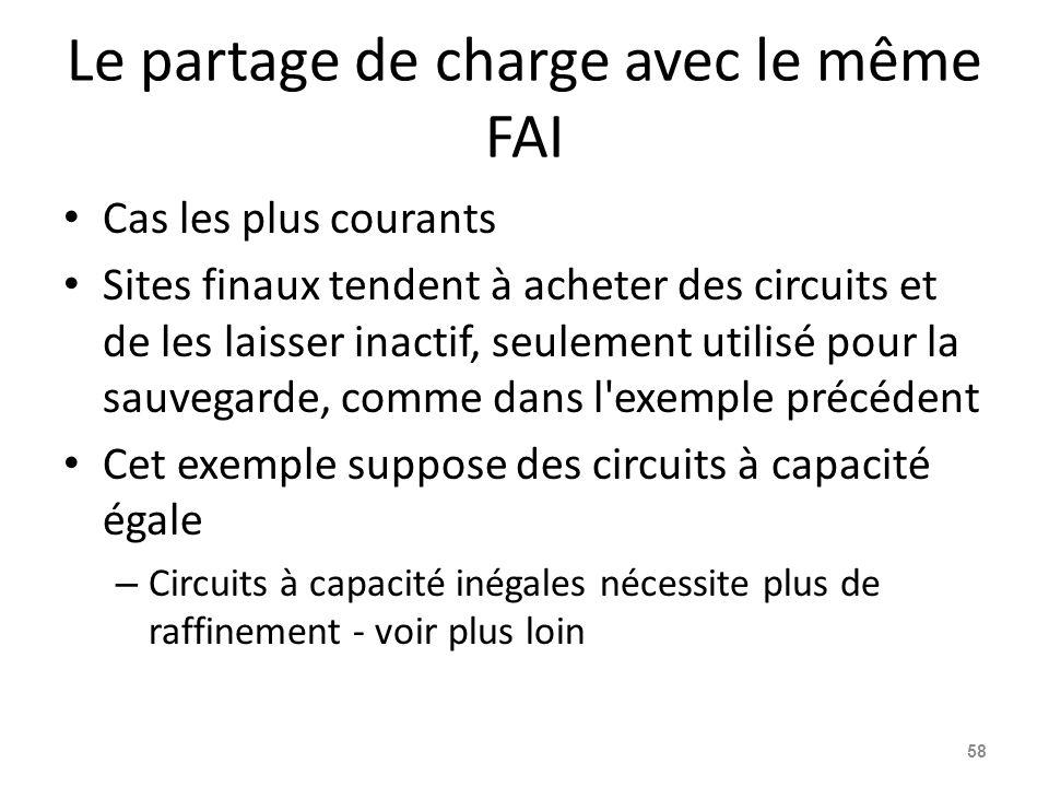 Le partage de charge avec le même FAI Cas les plus courants Sites finaux tendent à acheter des circuits et de les laisser inactif, seulement utilisé p