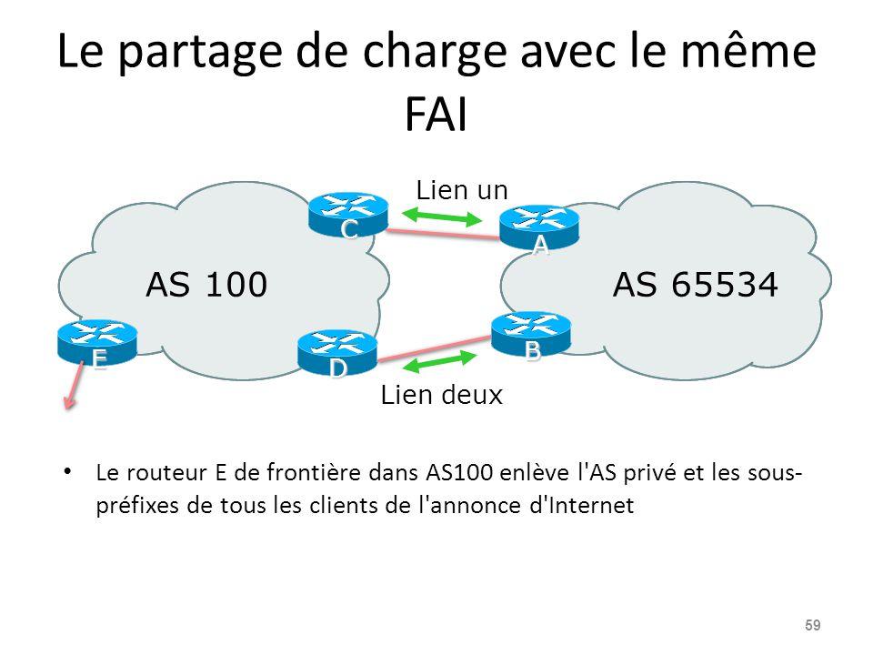 Le partage de charge avec le même FAI Le routeur E de frontière dans AS100 enlève l'AS privé et les sous- préfixes de tous les clients de l'annonce d'