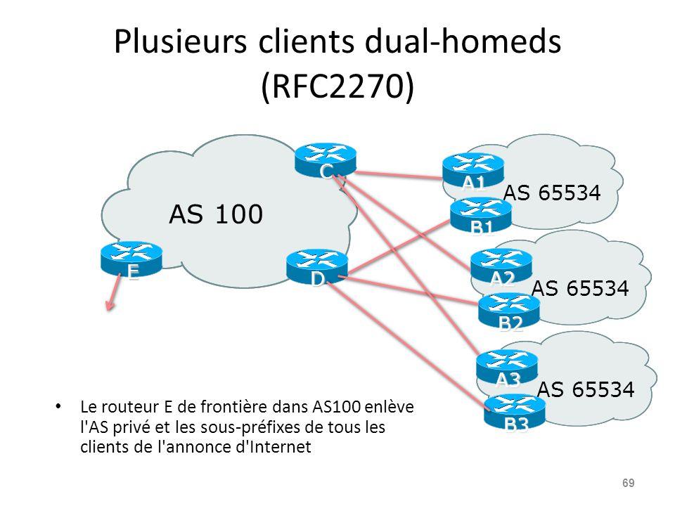 Plusieurs clients dual-homeds (RFC2270) Le routeur E de frontière dans AS100 enlève l'AS privé et les sous-préfixes de tous les clients de l'annonce d