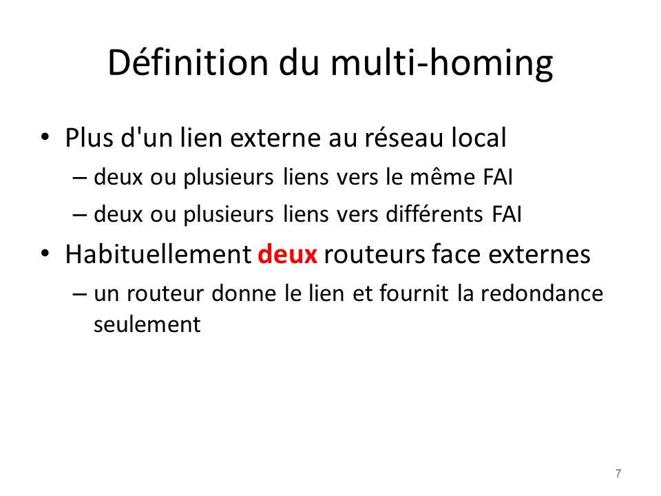 Définition du multi-homing Plus d'un lien externe au réseau local – deux ou plusieurs liens vers le même FAI – deux ou plusieurs liens vers différents