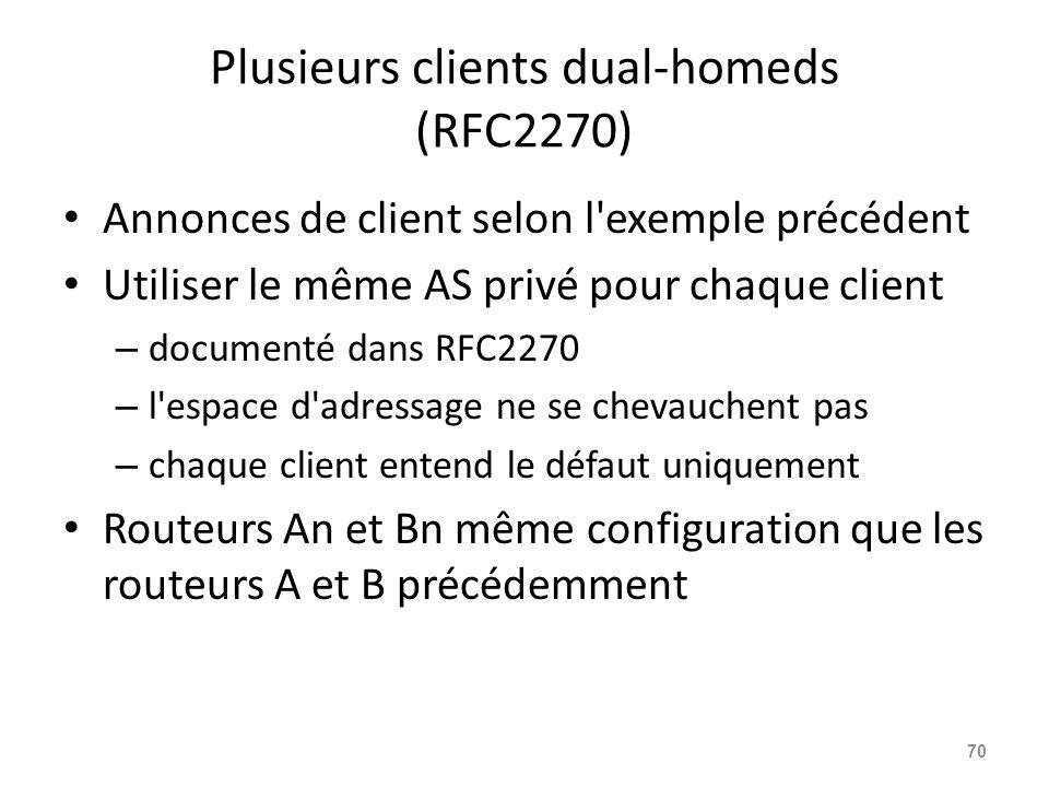 Plusieurs clients dual-homeds (RFC2270) Annonces de client selon l'exemple précédent Utiliser le même AS privé pour chaque client – documenté dans RFC