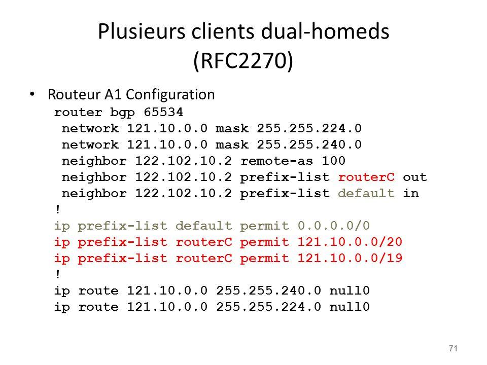 Plusieurs clients dual-homeds (RFC2270) Routeur A1 Configuration router bgp 65534 network 121.10.0.0 mask 255.255.224.0 network 121.10.0.0 mask 255.25
